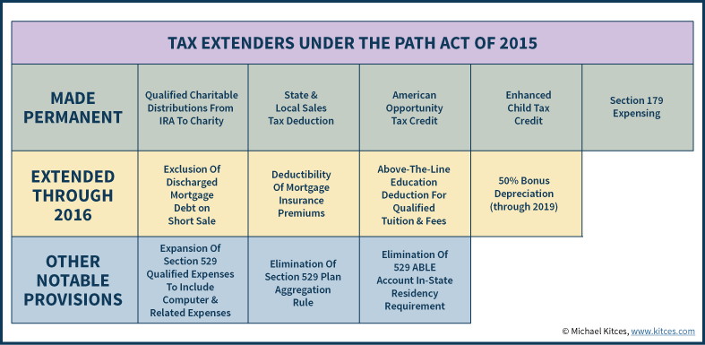 Tax-Extenders-Pic
